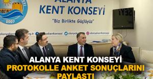 Alanya Kent Konseyi protokolle anket sonuçlarını paylaştı